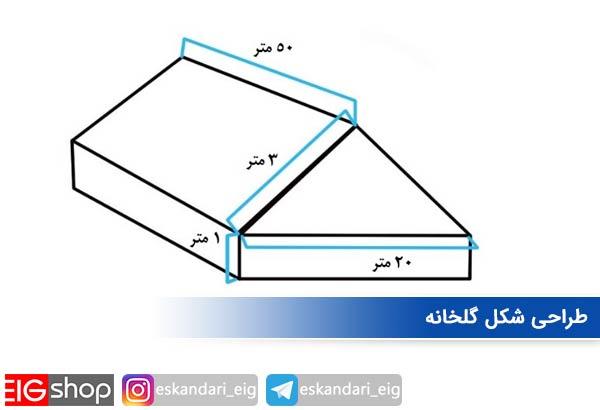 طراحی شکل گلخانه
